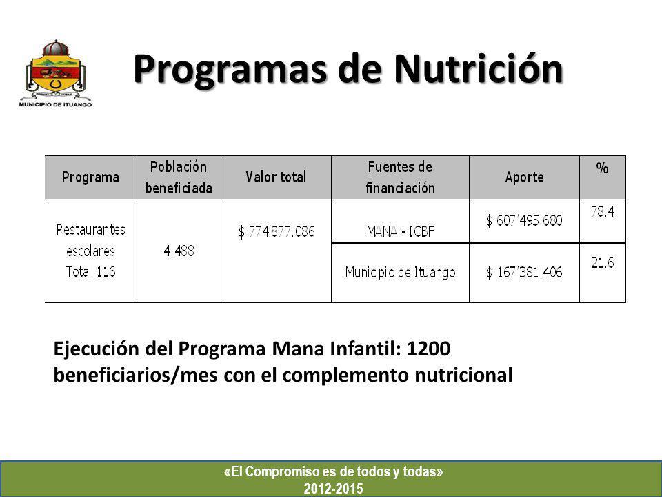 Programas de Nutrición «El Compromiso es de todos y todas» 2012-2015 Ejecución del Programa Mana Infantil: 1200 beneficiarios/mes con el complemento n