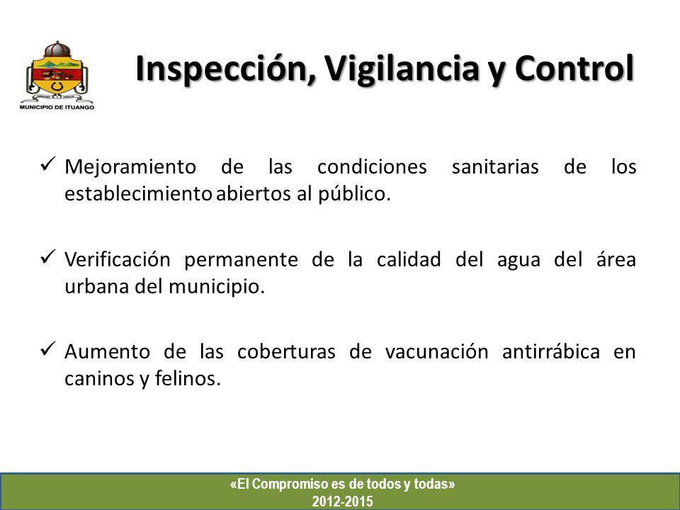 «El Compromiso es de todos y todas» 2012-2015 Inspección, Vigilancia y Control Mejoramiento de las condiciones sanitarias de los establecimiento abier
