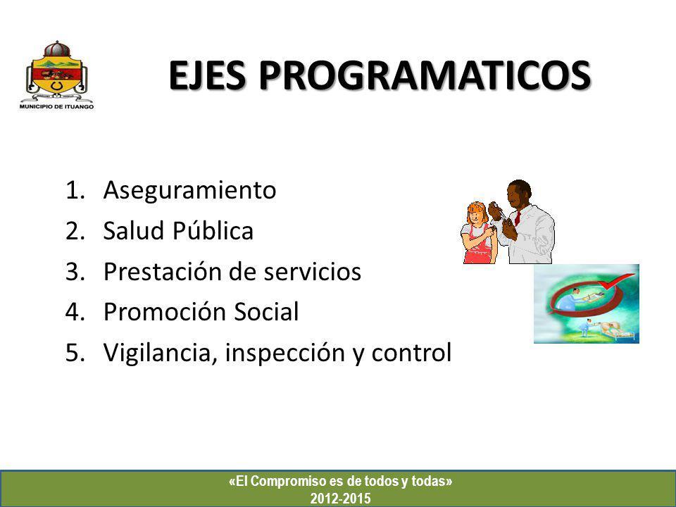 EJES PROGRAMATICOS «El Compromiso es de todos y todas» 2012-2015 1.Aseguramiento 2.Salud Pública 3.Prestación de servicios 4.Promoción Social 5.Vigila