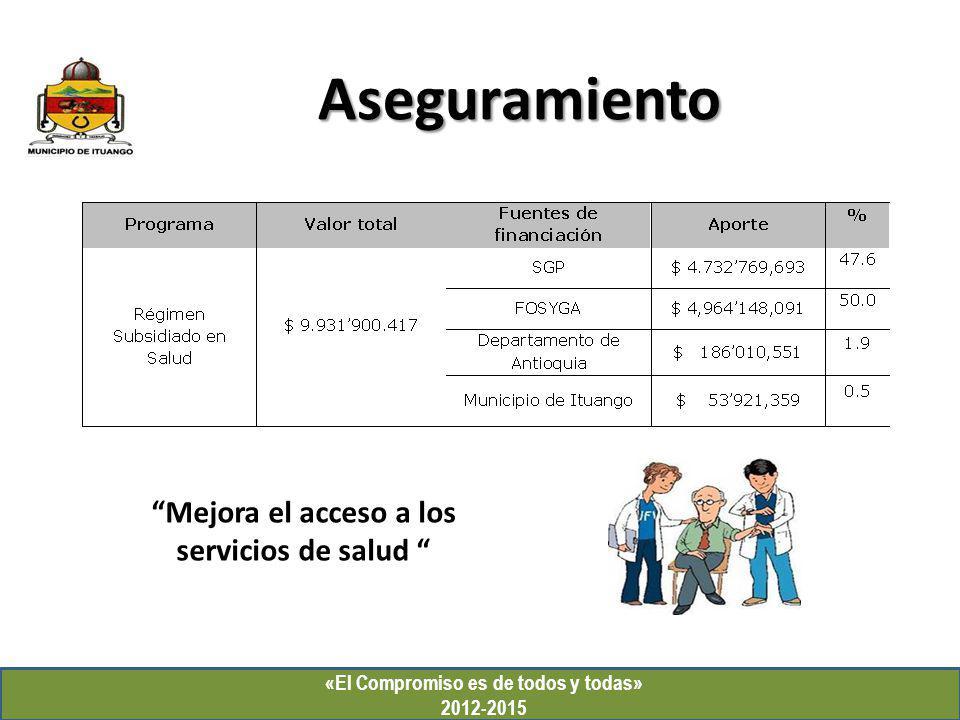Aseguramiento «El Compromiso es de todos y todas» 2012-2015 Mejora el acceso a los servicios de salud