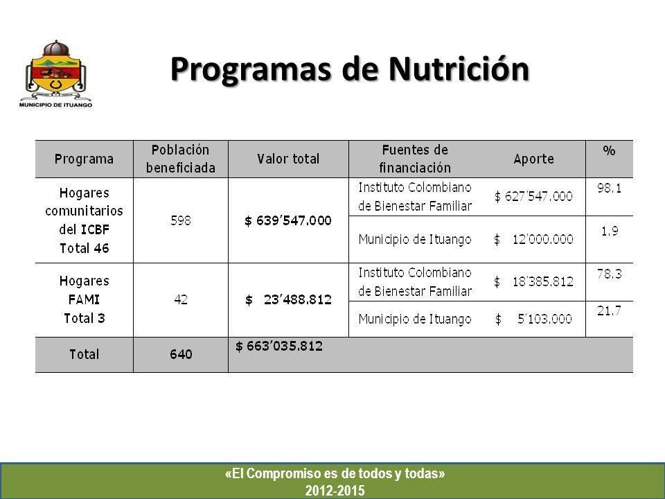 Programas de Nutrición «El Compromiso es de todos y todas» 2012-2015