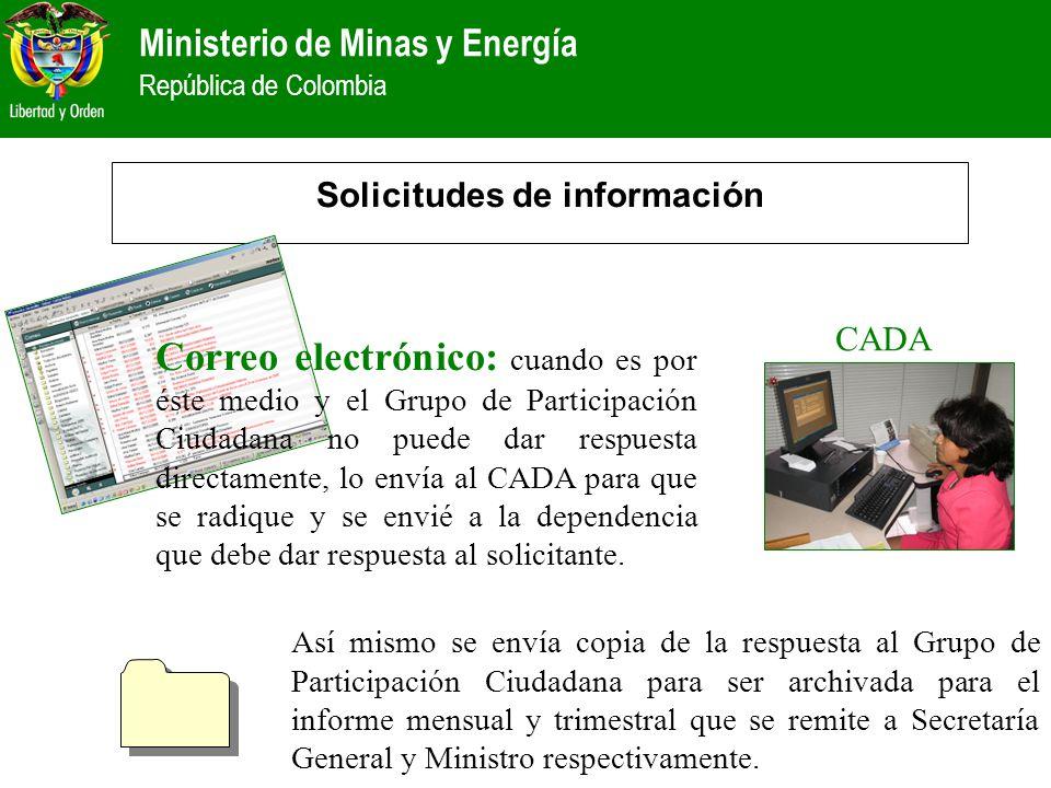 Ministerio de Minas y Energía República de Colombia Solicitudes de información Así mismo se envía copia de la respuesta al Grupo de Participación Ciud