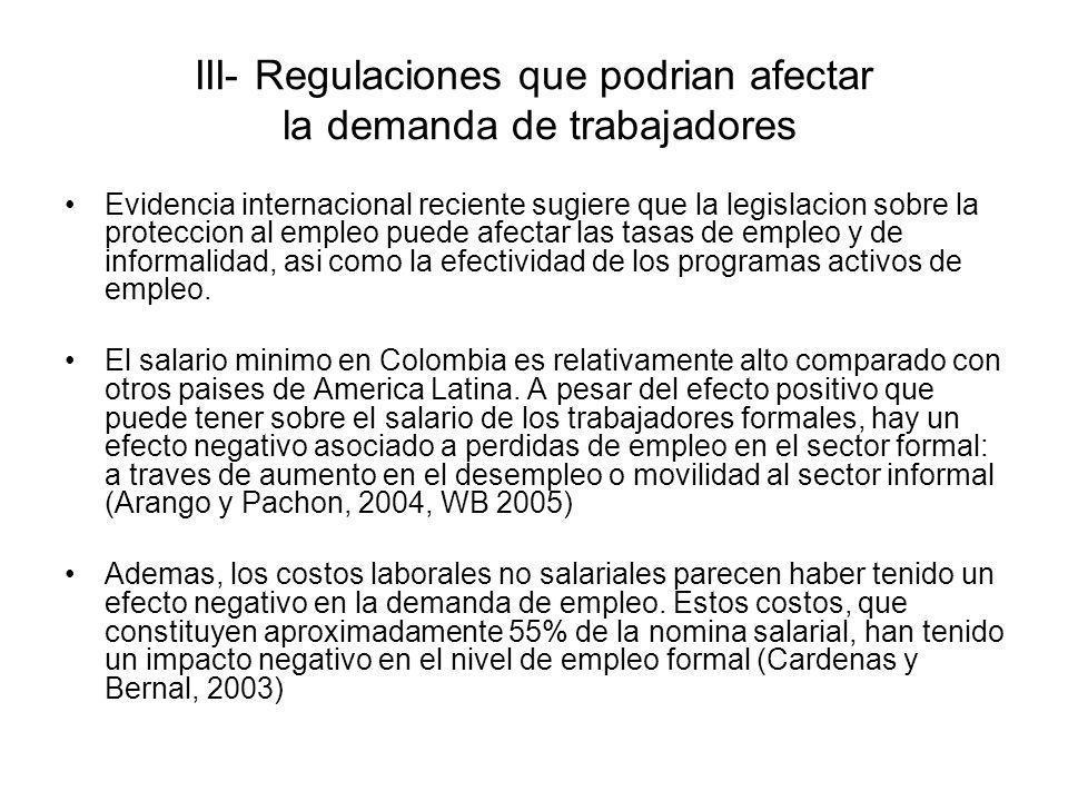 III- Regulaciones que podrian afectar la demanda de trabajadores Evidencia internacional reciente sugiere que la legislacion sobre la proteccion al em