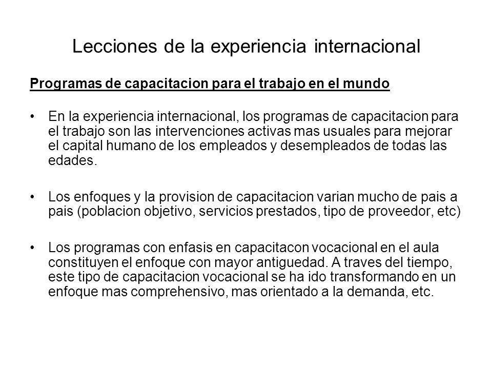 Lecciones de la experiencia internacional Programas de capacitacion para el trabajo en el mundo En la experiencia internacional, los programas de capa