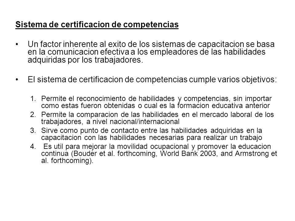 Sistema de certificacion de competencias Un factor inherente al exito de los sistemas de capacitacion se basa en la comunicacion efectiva a los emplea