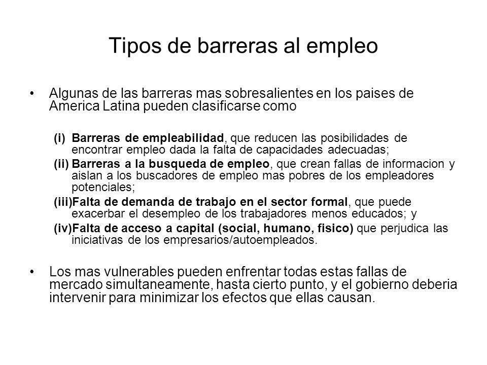 Tipos de barreras al empleo Algunas de las barreras mas sobresalientes en los paises de America Latina pueden clasificarse como (i)Barreras de empleab