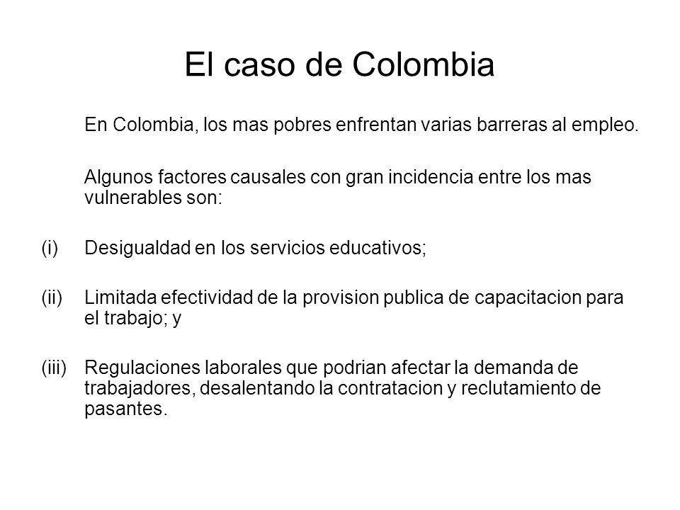 El caso de Colombia En Colombia, los mas pobres enfrentan varias barreras al empleo. Algunos factores causales con gran incidencia entre los mas vulne