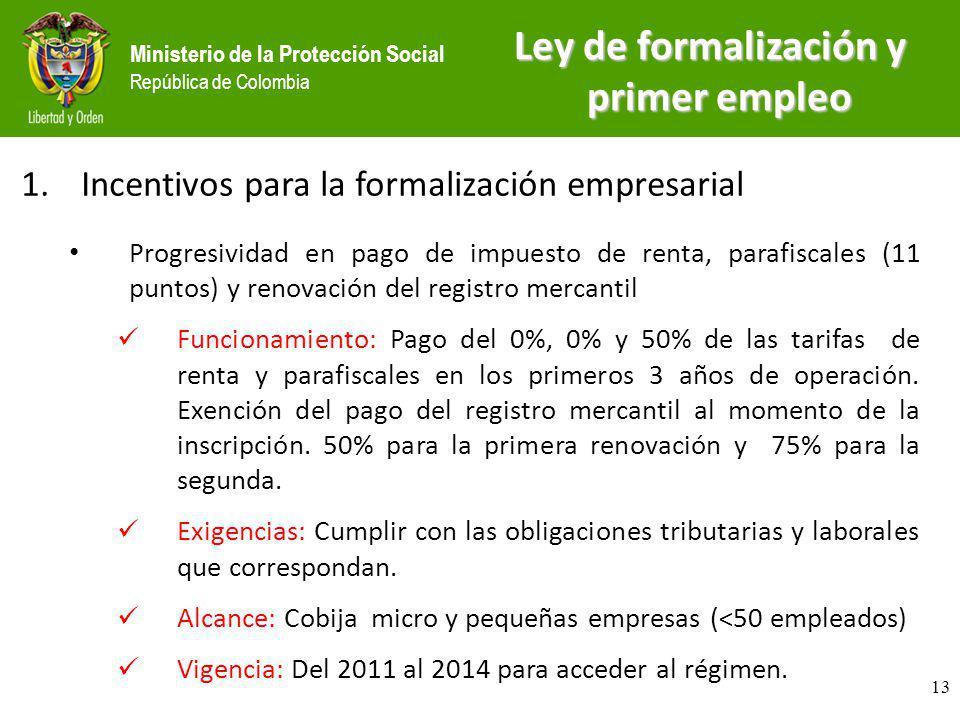 Ministerio de la Protección Social República de Colombia Ley de formalización y primer empleo 1.Incentivos para la formalización empresarial Progresiv