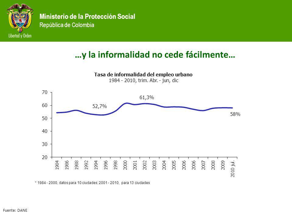 Ministerio de la Protección Social República de Colombia …y la informalidad no cede fácilmente… Fuente: DANE