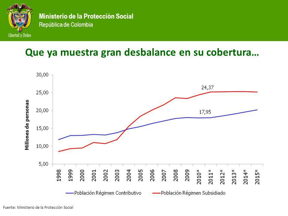 Ministerio de la Protección Social República de Colombia Que ya muestra gran desbalance en su cobertura… Fuente: Ministerio de la Protección Social