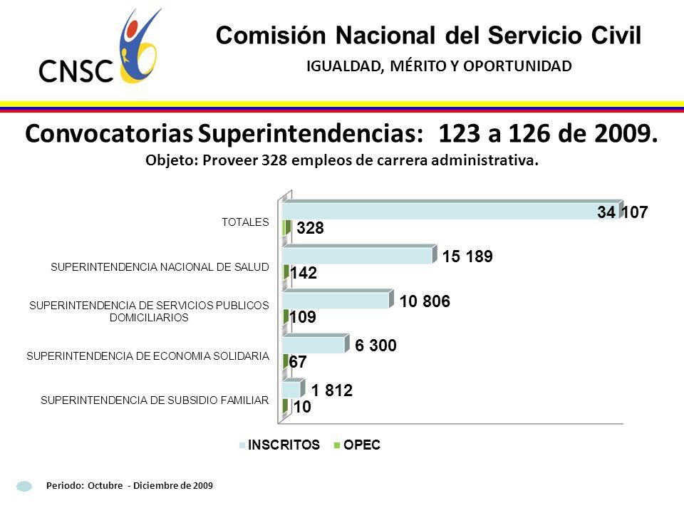 Comisión Nacional del Servicio Civil IGUALDAD, MÉRITO Y OPORTUNIDAD Convocatorias Superintendencias: 123 a 126 de 2009. Objeto: Proveer 328 empleos de