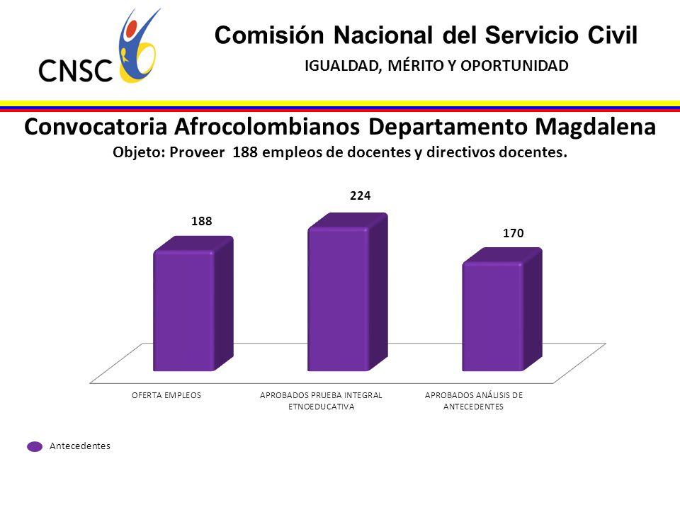 Comisión Nacional del Servicio Civil IGUALDAD, MÉRITO Y OPORTUNIDAD Convocatoria Afrocolombianos Departamento Magdalena Objeto: Proveer 188 empleos de