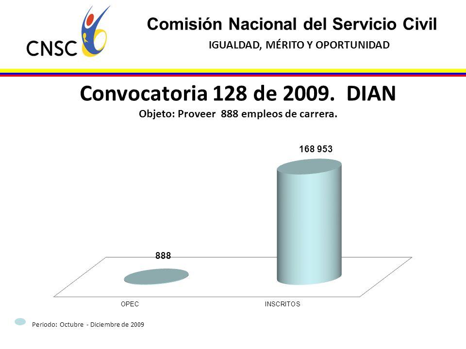 Comisión Nacional del Servicio Civil IGUALDAD, MÉRITO Y OPORTUNIDAD Convocatoria 128 de 2009. DIAN Objeto: Proveer 888 empleos de carrera. Periodo: Oc