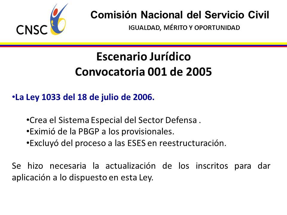 Comisión Nacional del Servicio Civil IGUALDAD, MÉRITO Y OPORTUNIDAD Escenario Jurídico Convocatoria 001 de 2005 La Ley 1033 del 18 de julio de 2006. C