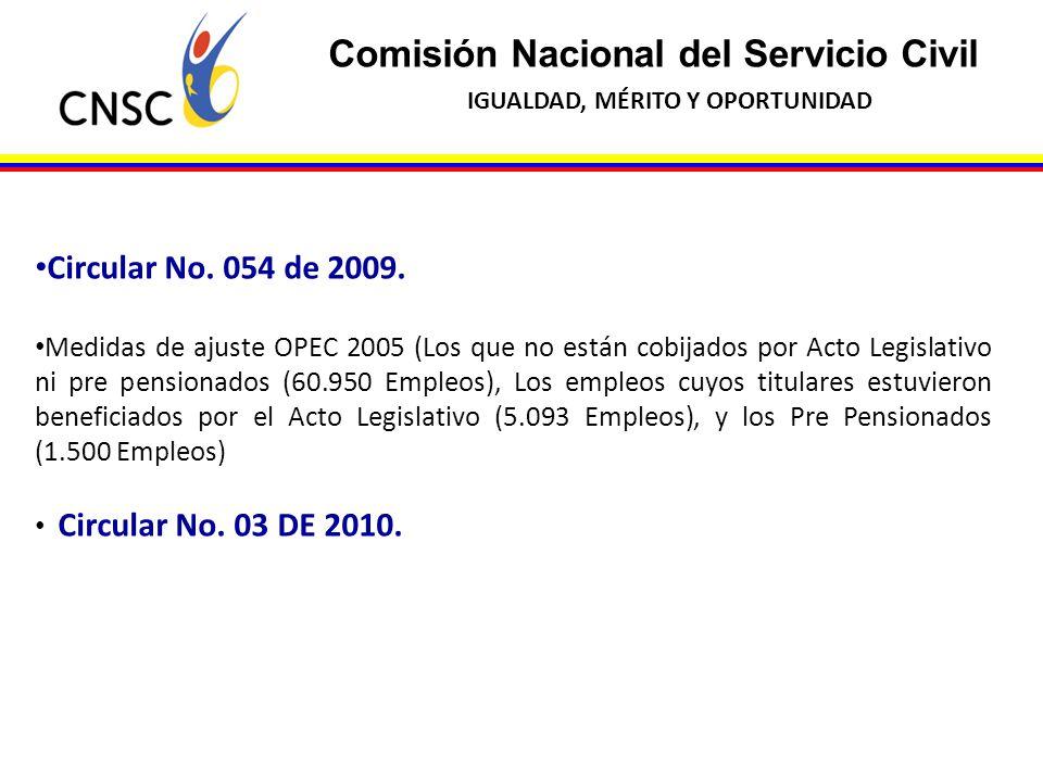 Comisión Nacional del Servicio Civil IGUALDAD, MÉRITO Y OPORTUNIDAD Circular No. 054 de 2009. Medidas de ajuste OPEC 2005 (Los que no están cobijados