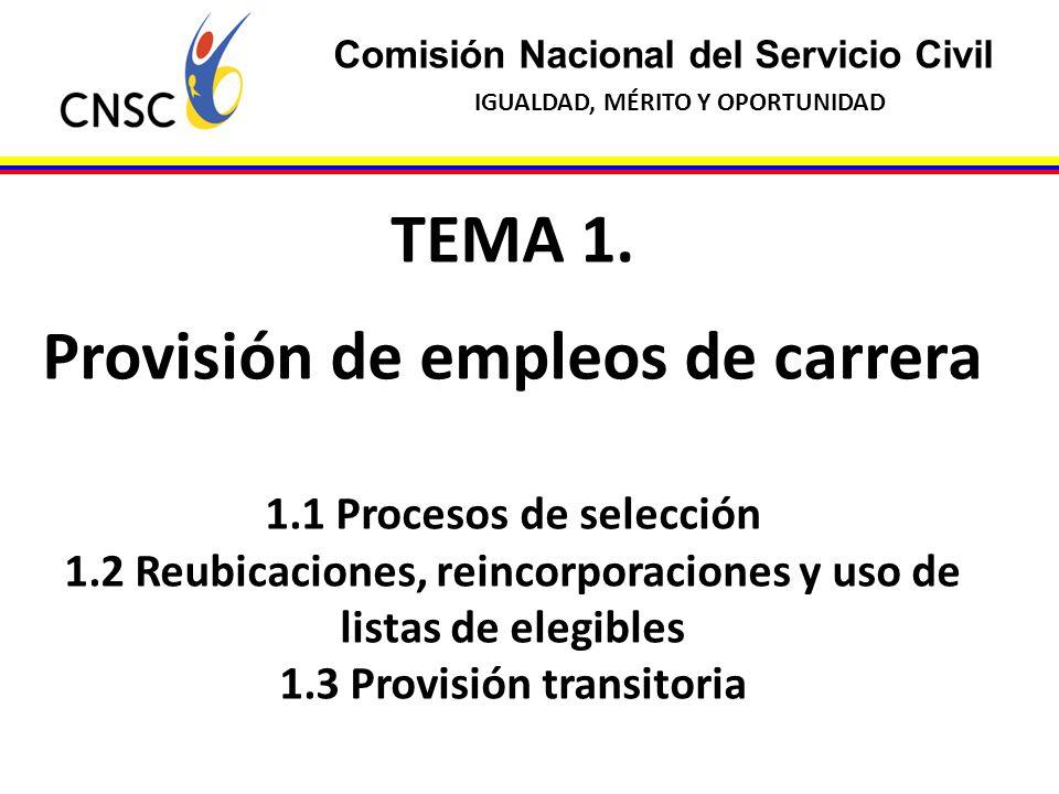 Comisión Nacional del Servicio Civil IGUALDAD, MÉRITO Y OPORTUNIDAD TEMA 1. Provisión de empleos de carrera 1.1 Procesos de selección 1.2 Reubicacione