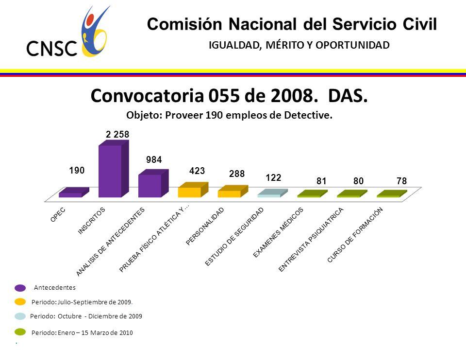 Comisión Nacional del Servicio Civil IGUALDAD, MÉRITO Y OPORTUNIDAD Convocatoria 055 de 2008. DAS. Objeto: Proveer 190 empleos de Detective. Periodo: