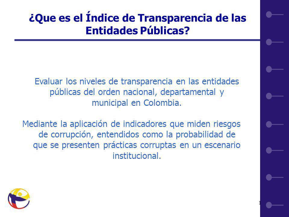 18 ¿Que es el Índice de Transparencia de las Entidades Públicas.