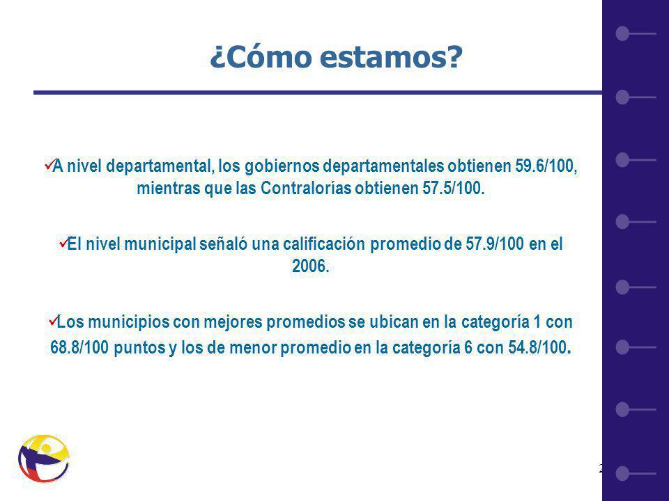 23 A nivel departamental, los gobiernos departamentales obtienen 59.6/100, mientras que las Contralorías obtienen 57.5/100.