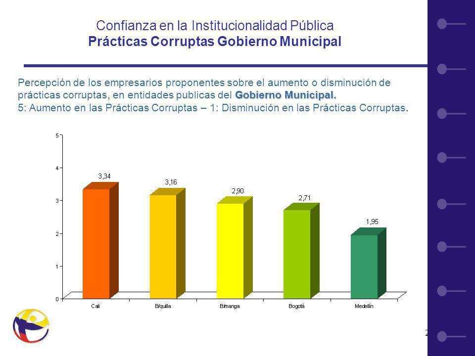 29 Gobierno Municipal.