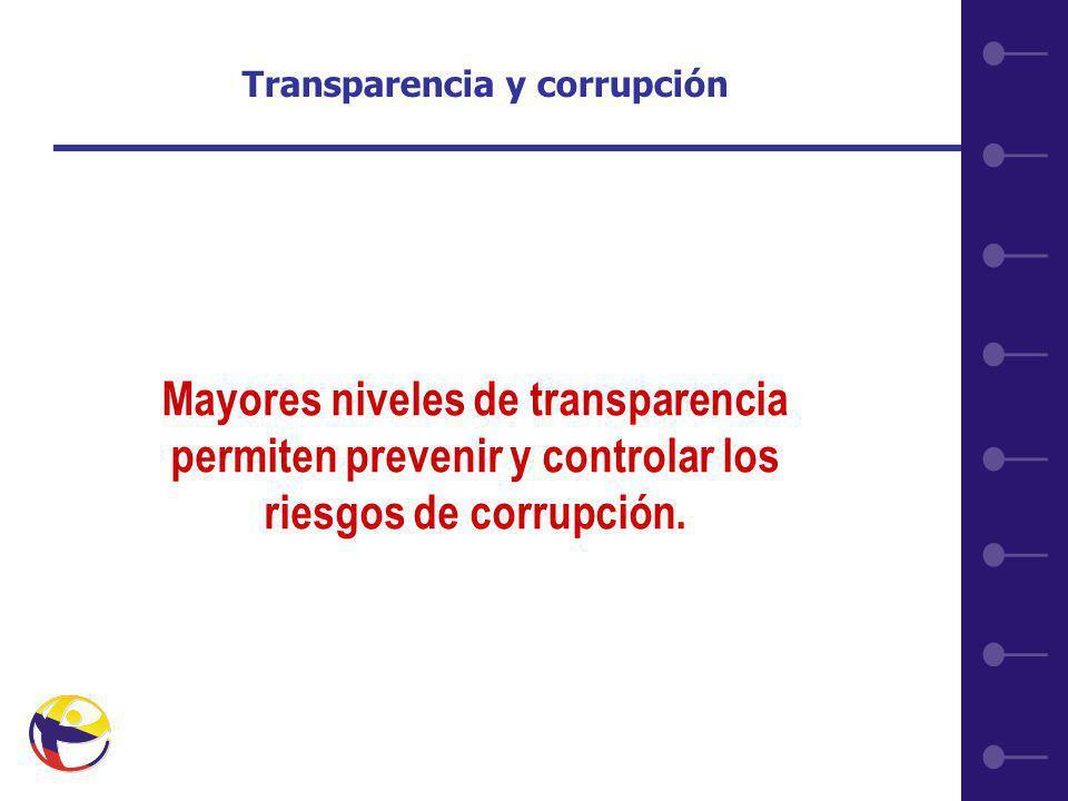 5 Transparencia y corrupción Mayores niveles de transparencia permiten prevenir y controlar los riesgos de corrupción.