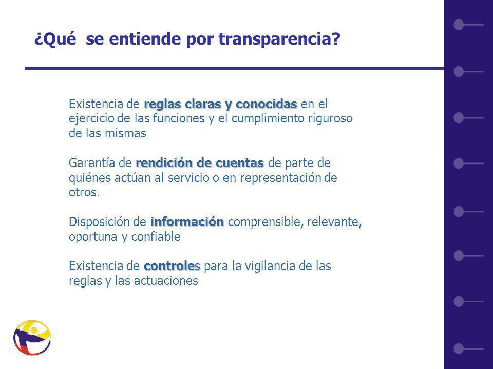 9 ¿Qué se entiende por transparencia.