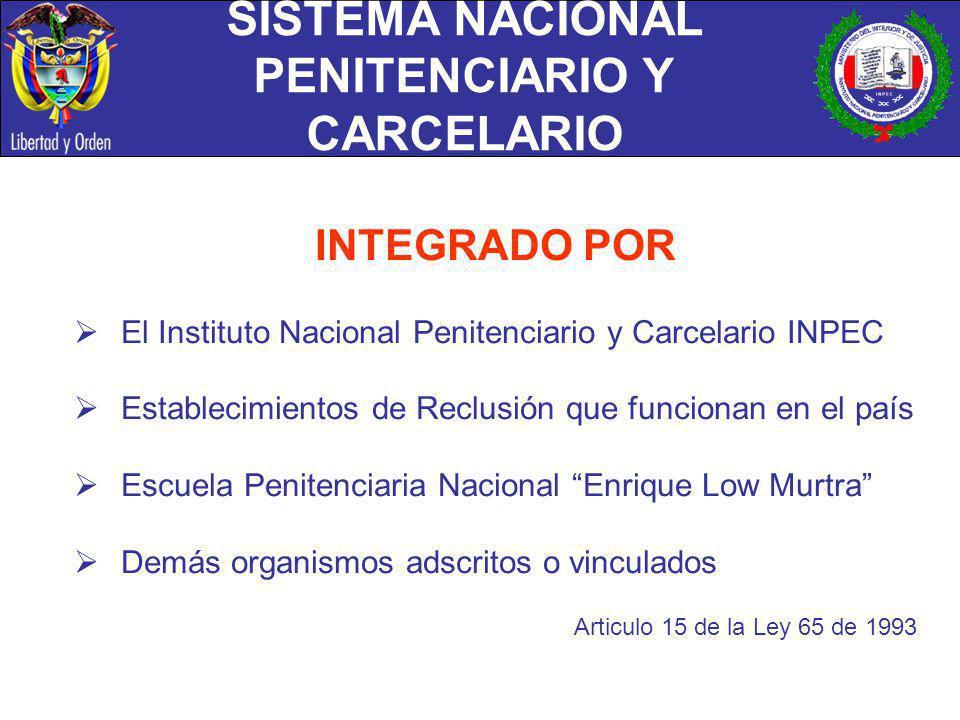 SISTEMA NACIONAL PENITENCIARIO Y CARCELARIO INTEGRADO POR El Instituto Nacional Penitenciario y Carcelario INPEC Establecimientos de Reclusión que fun