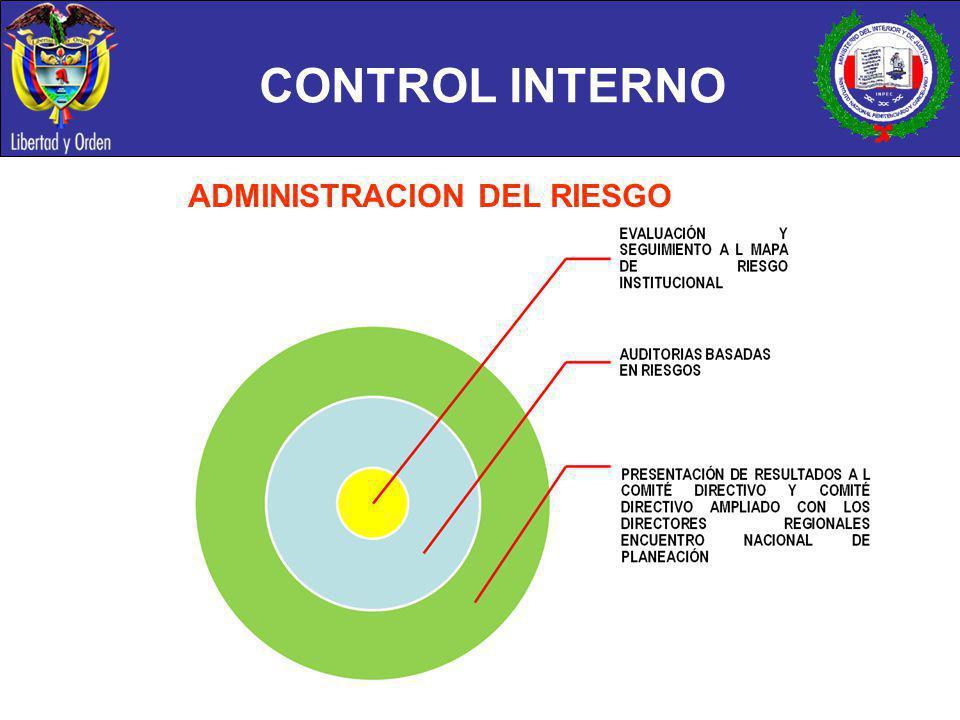 CONTROL INTERNO ADMINISTRACION DEL RIESGO