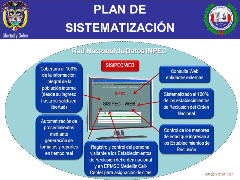 PLAN DE SISTEMATIZACIÓN OP 22-117-07 V01 Registro y control del personal visitante a los Establecimientos de Reclusión del orden nacional y en EPMSC M