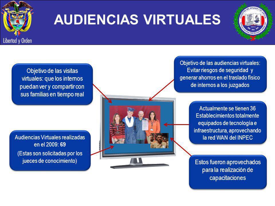 Objetivo de las visitas virtuales: que los internos puedan ver y compartir con sus familias en tiempo real Estos fueron aprovechados para la realizaci
