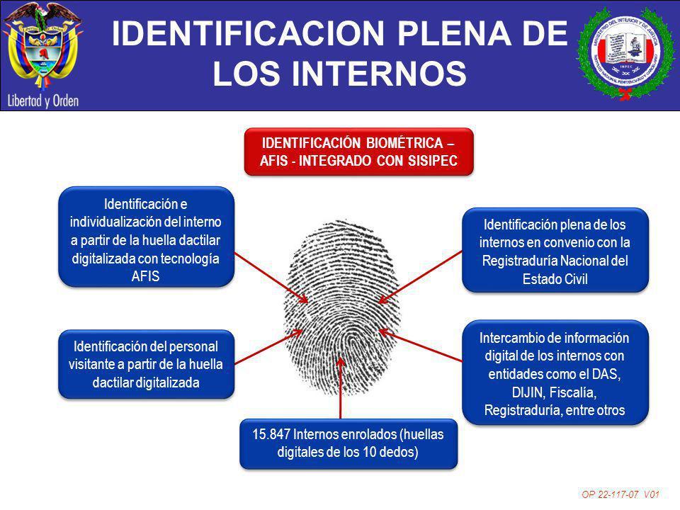 IDENTIFICACION PLENA DE LOS INTERNOS OP 22-117-07 V01 Identificación e individualización del interno a partir de la huella dactilar digitalizada con t