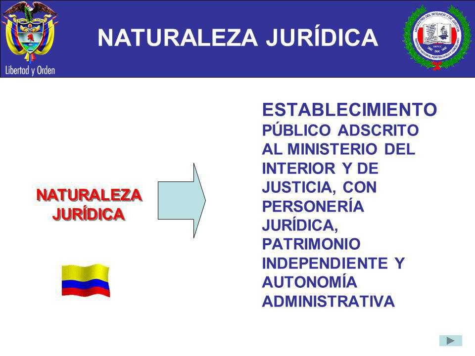 NATURALEZA JURÍDICA ESTABLECIMIENTO PÚBLICO ADSCRITO AL MINISTERIO DEL INTERIOR Y DE JUSTICIA, CON PERSONERÍA JURÍDICA, PATRIMONIO INDEPENDIENTE Y AUT