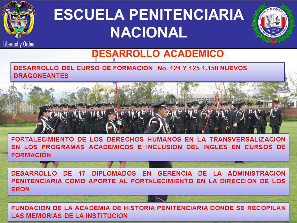 ESCUELA PENITENCIARIA NACIONAL DESARROLLO DEL CURSO DE FORMACION No. 124 Y 125 1.150 NUEVOS DRAGONEANTES DESARROLLO DE 17 DIPLOMADOS EN GERENCIA DE LA