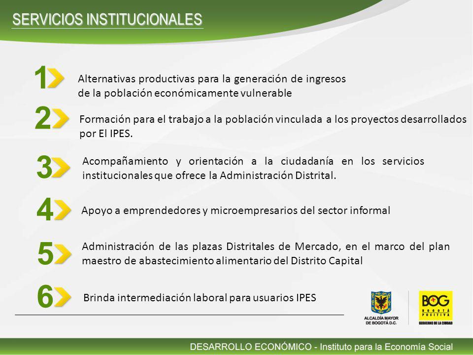 PROGRAMAS INSTITUCIONALES SERVICIO ESTRATÉGIAS O MEDIOS UTILIZADOS PROYECTOS DE INVERSIÓN QUE APOYAN LA EJECUCIÓN DEL SERVICIO Formación para el trabajo a la población vinculada a los proyectos desarrollados por El IPES Vinculación a procesos de formación y capacitación para el trabajo Misión Bogotá Formando para el Futuro 604 FORMACIÓN Y CAPACITACIÓN PARA EL EMPLEO DE POBLACIÓN INFORMAL Y VULNERABLE 414 MISIÓN DE BOGOTÁ FORMANDO PARA EL FUTURO Acompañamiento y orientación a la ciudadanía en los servicios institucionales que ofrece la Administración Distrital.