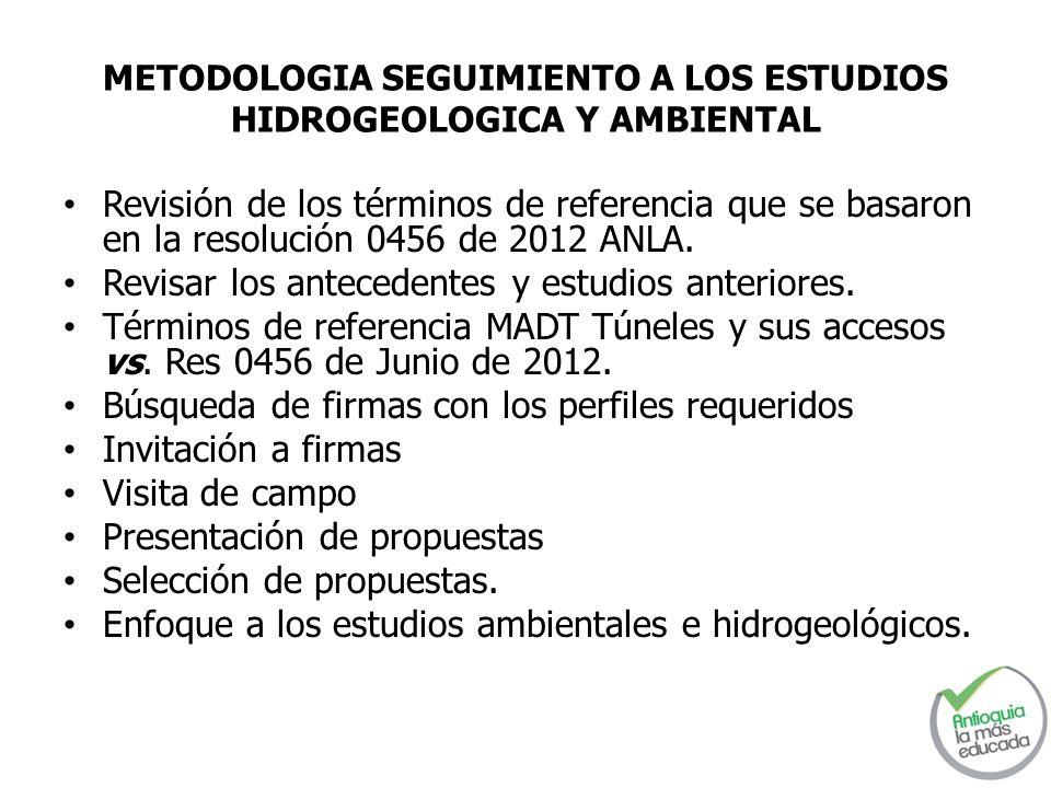 METODOLOGIA SEGUIMIENTO A LOS ESTUDIOS HIDROGEOLOGICA Y AMBIENTAL Revisión de los términos de referencia que se basaron en la resolución 0456 de 2012