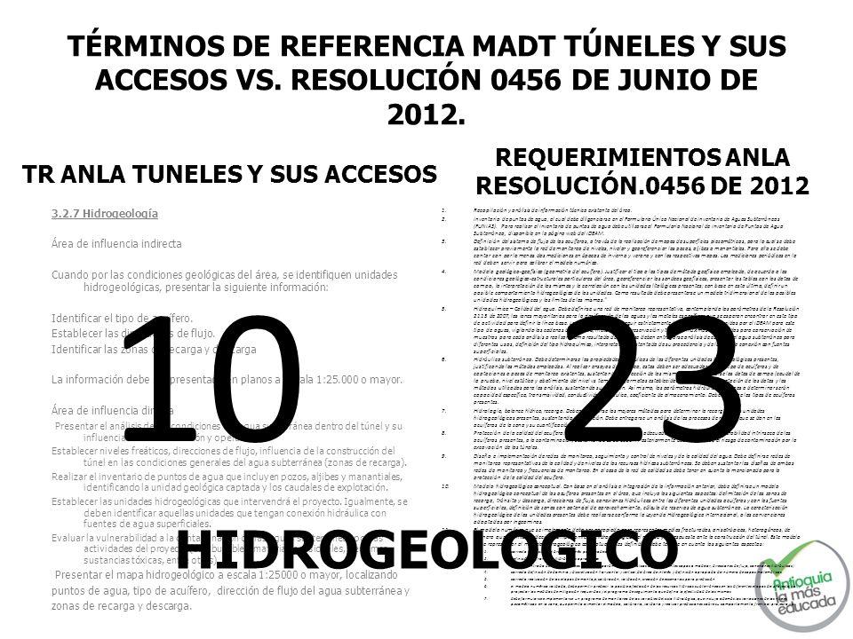 TÉRMINOS DE REFERENCIA MADT TÚNELES Y SUS ACCESOS VS. RESOLUCIÓN 0456 DE JUNIO DE 2012. TR ANLA TUNELES Y SUS ACCESOS 3.2.7 Hidrogeología Área de infl