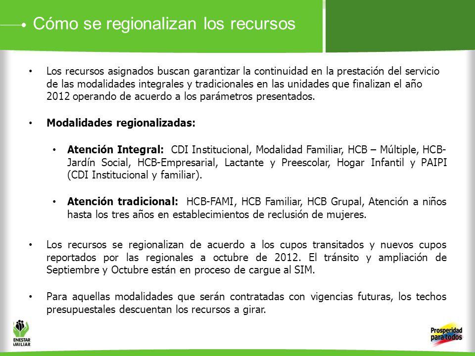 Cómo se regionalizan los recursos Los recursos asignados buscan garantizar la continuidad en la prestación del servicio de las modalidades integrales