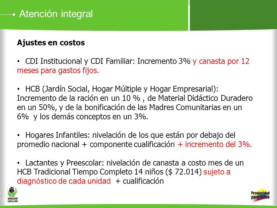Atención modalidades tradicionales HCB – FAMI, HCB – Tradicionales Familiares, HCB – Agrupados: Incremento de la ración en un 10 %, de Material Didáctico Duradero en un 50%, y de la bonificación de las Madres Comunitarias en un 6% y los demás conceptos en un 3%.