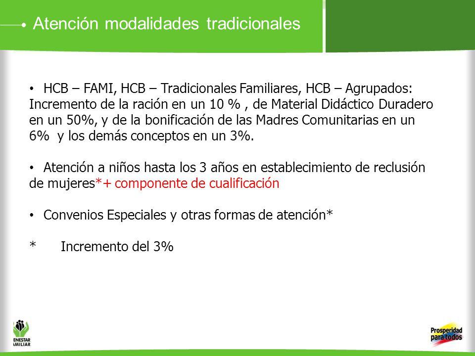 Atención modalidades tradicionales HCB – FAMI, HCB – Tradicionales Familiares, HCB – Agrupados: Incremento de la ración en un 10 %, de Material Didáct