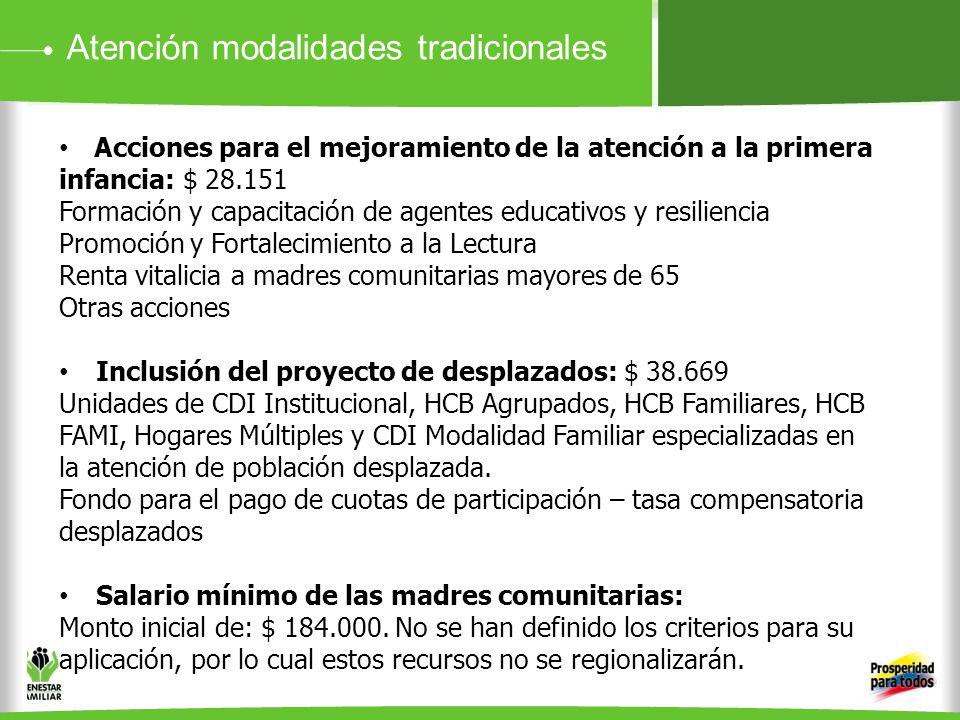 Atención modalidades tradicionales Acciones para el mejoramiento de la atención a la primera infancia: $ 28.151 Formación y capacitación de agentes ed
