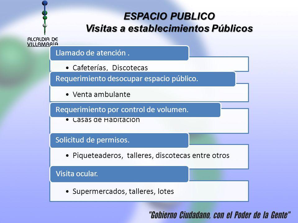 ESPACIO PUBLICO Visitas a establecimientos Públicos Cafeterías, Discotecas Llamado de atención. Venta ambulante Requerimiento desocupar espacio públic