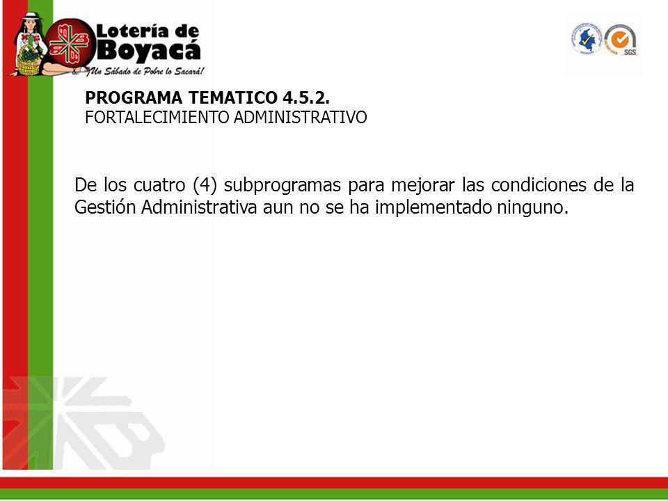 PROGRAMA TEMATICO 4.5.2. FORTALECIMIENTO ADMINISTRATIVO De los cuatro (4) subprogramas para mejorar las condiciones de la Gestión Administrativa aun n