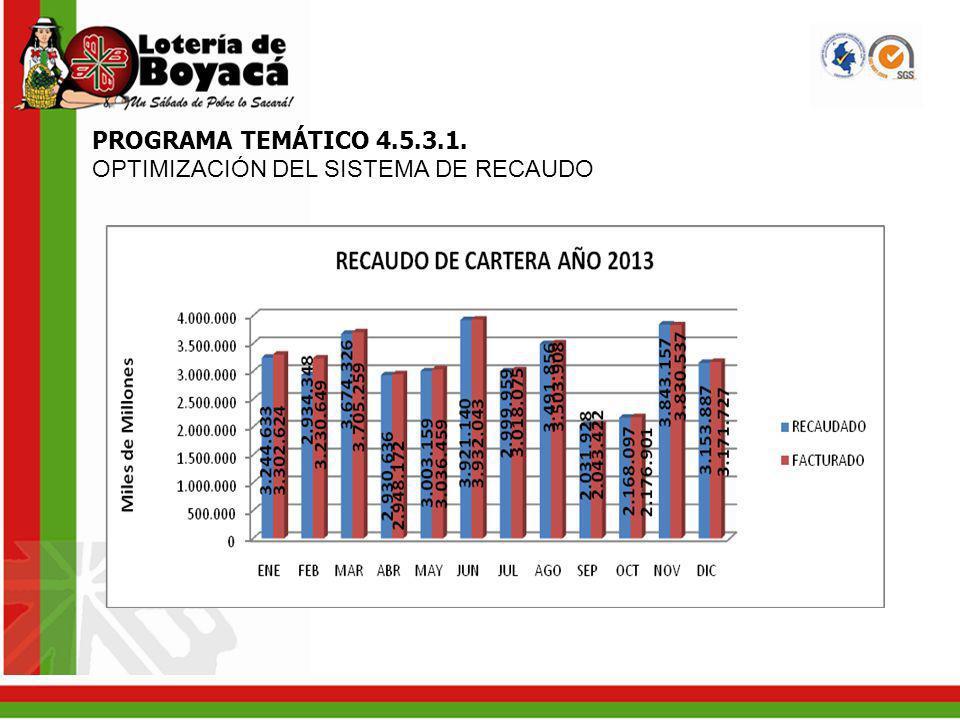 PROGRAMA TEMÁTICO 4.5.3.1. OPTIMIZACIÓN DEL SISTEMA DE RECAUDO