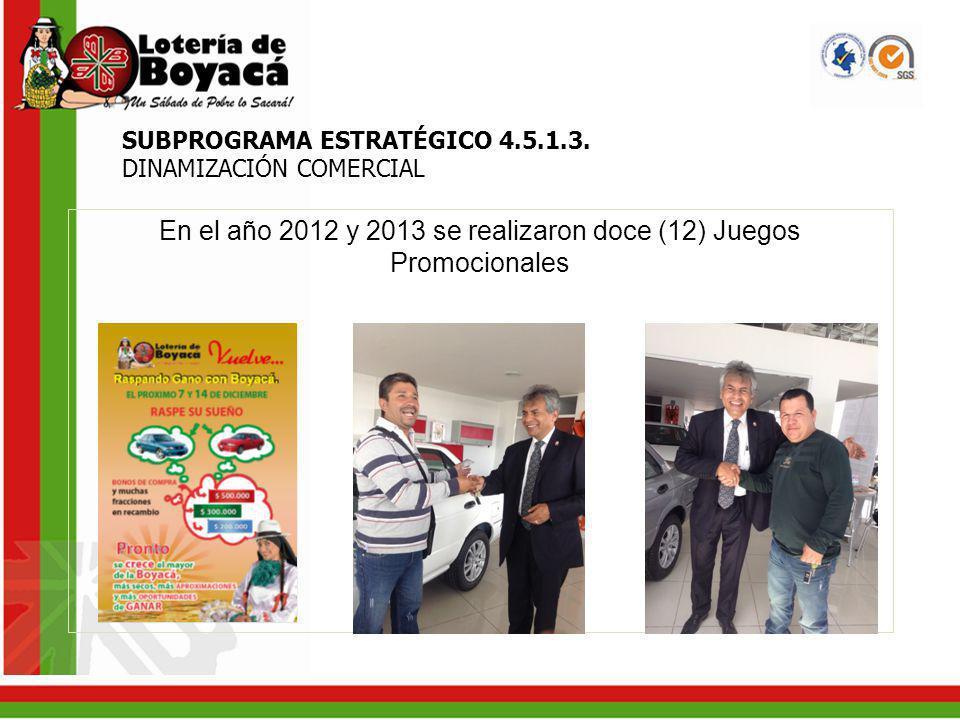 SUBPROGRAMA ESTRATÉGICO 4.5.1.3. DINAMIZACIÓN COMERCIAL En el año 2012 y 2013 se realizaron doce (12) Juegos Promocionales