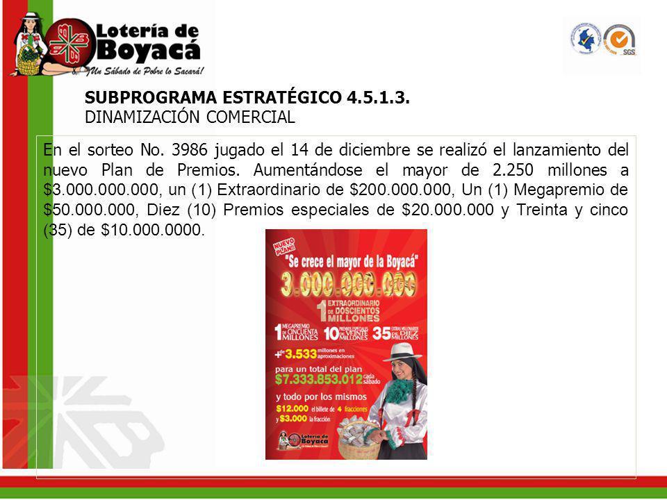 SUBPROGRAMA ESTRATÉGICO 4.5.1.3. DINAMIZACIÓN COMERCIAL En el sorteo No. 3986 jugado el 14 de diciembre se realizó el lanzamiento del nuevo Plan de Pr
