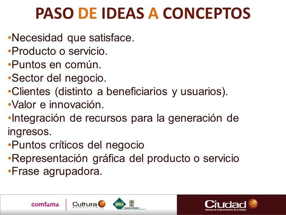 Necesidad que satisface. Producto o servicio. Puntos en común. Sector del negocio. Clientes (distinto a beneficiarios y usuarios). Valor e innovación.