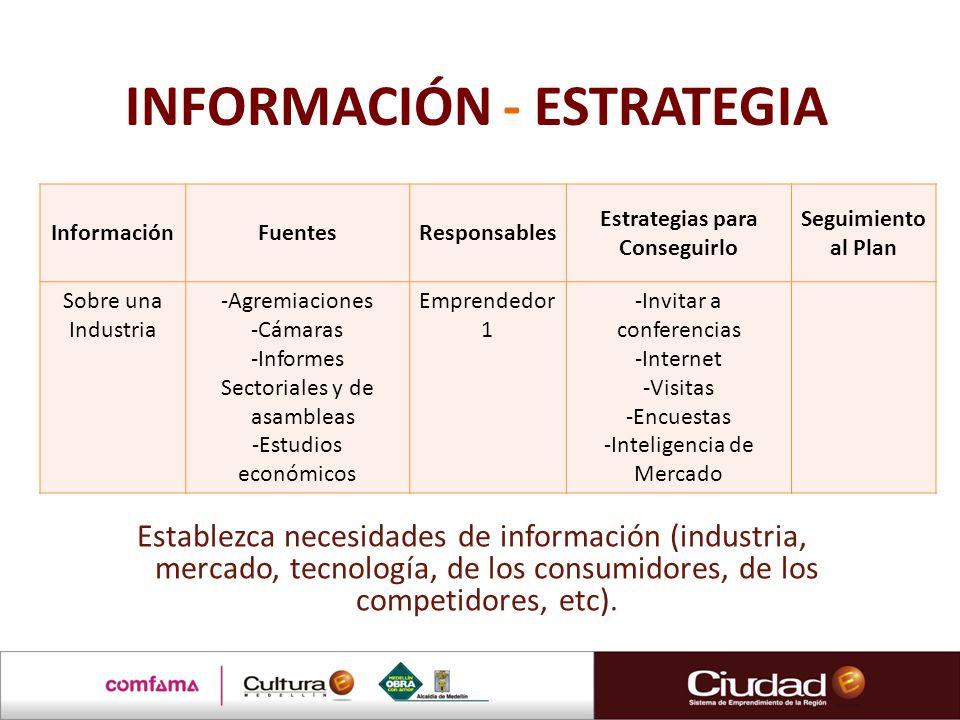 INFORMACIÓN - ESTRATEGIA InformaciónFuentesResponsables Estrategias para Conseguirlo Seguimiento al Plan Sobre una Industria -Agremiaciones -Cámaras -
