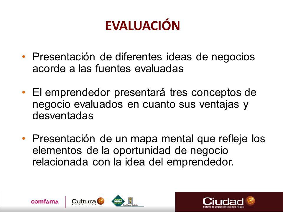 EVALUACIÓN Presentación de diferentes ideas de negocios acorde a las fuentes evaluadas El emprendedor presentará tres conceptos de negocio evaluados e