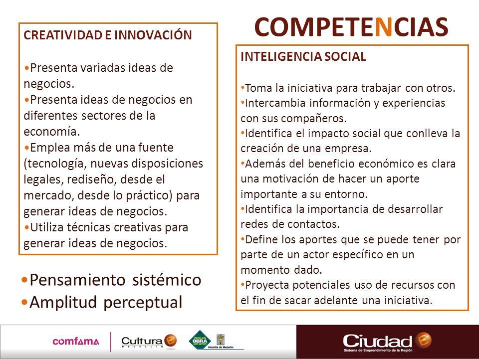 COMPETENCIAS CREATIVIDAD E INNOVACIÓN Presenta variadas ideas de negocios. Presenta ideas de negocios en diferentes sectores de la economía. Emplea má