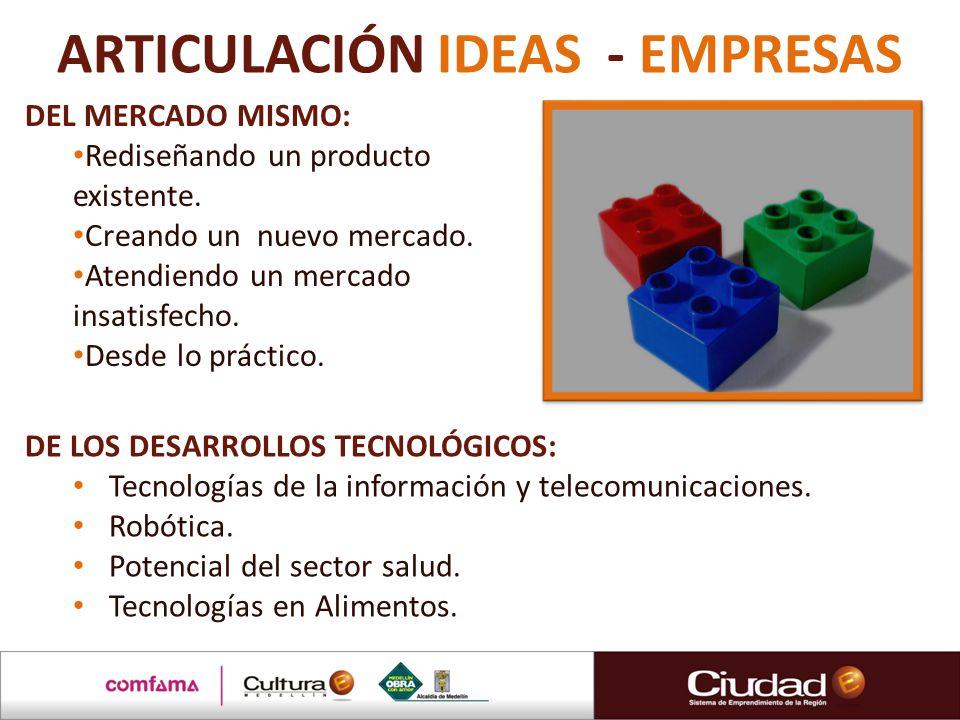 ARTICULACIÓN IDEAS - EMPRESAS DEL MERCADO MISMO: Rediseñando un producto existente. Creando un nuevo mercado. Atendiendo un mercado insatisfecho. Desd